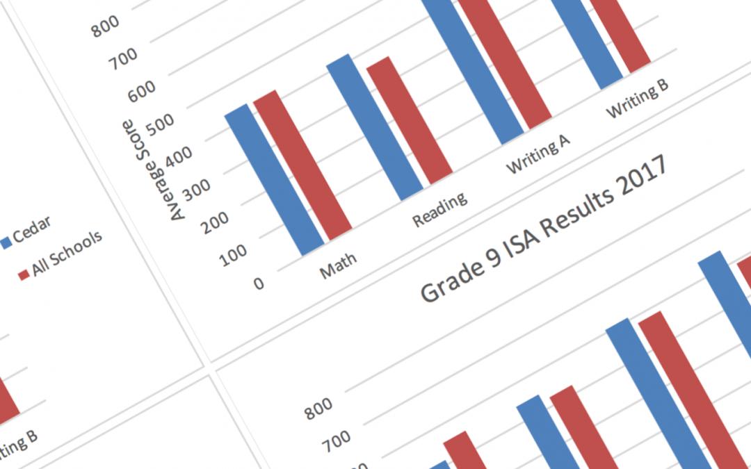 ISA Results, 2017